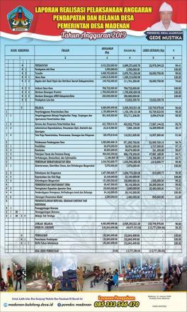 Laporan Realisasi Pelaksanaan Anggaran, Pendapatan dan Belanja Desa Tahun Anggaran 2019